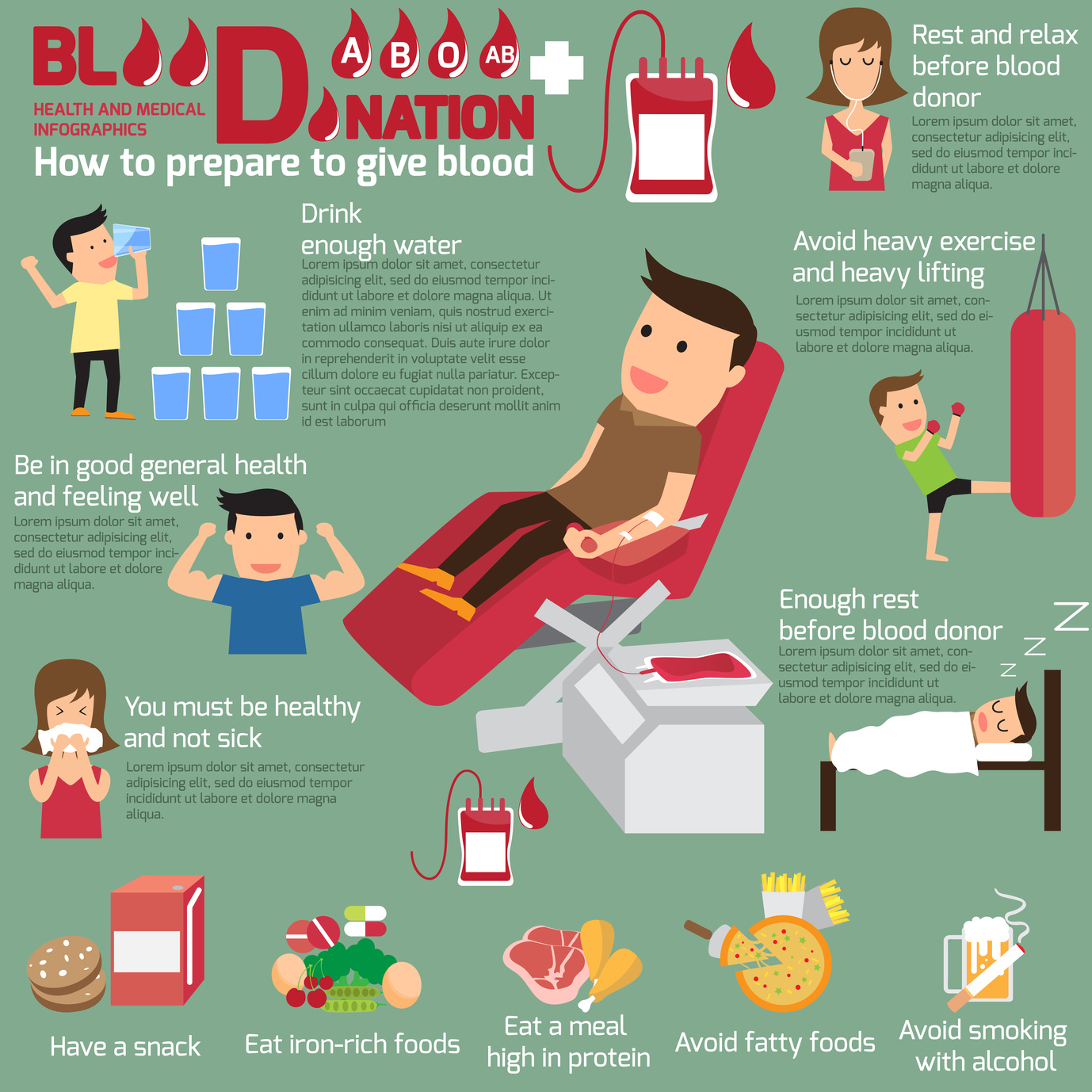 A Blood Donation Poster