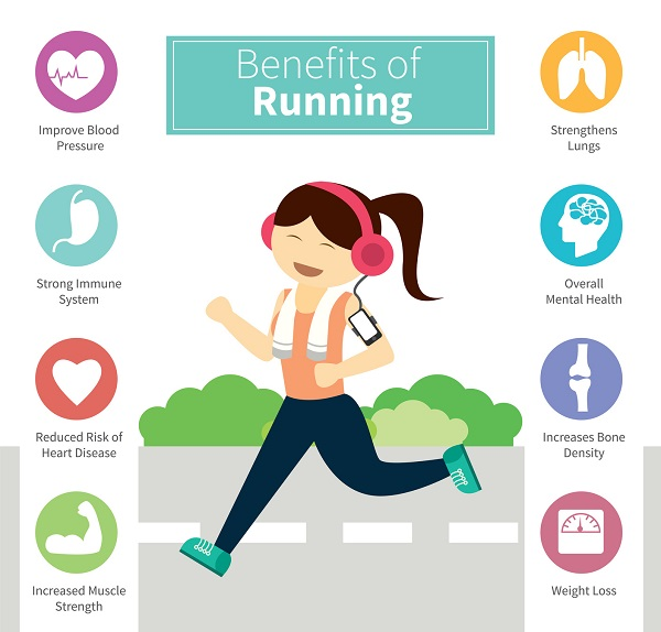 A Benefits of Running Infographic Poster