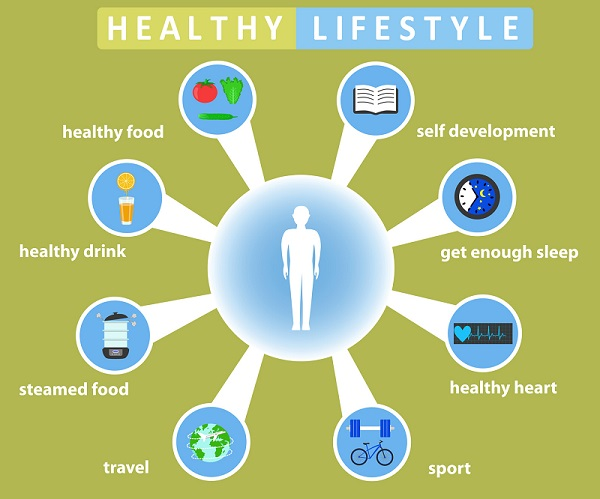 A Healthy Lifestyle Network Infographic Poster
