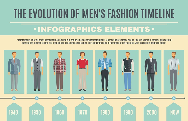 A Men Fashion Evolution Infographic
