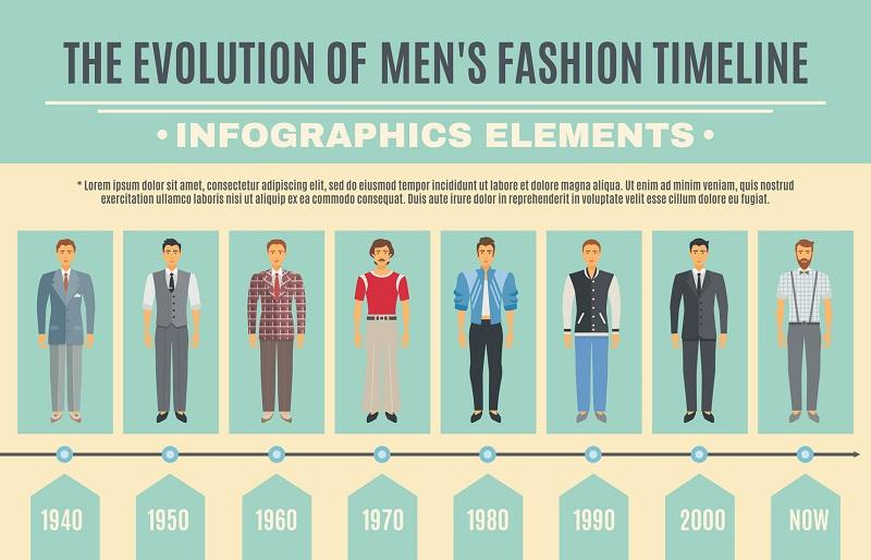 A Men Fashion Evolution Infographic