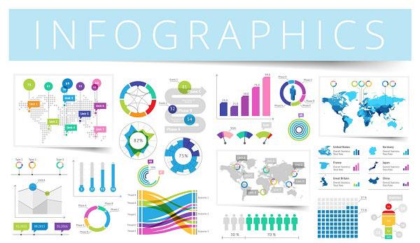 An Infographics Poster