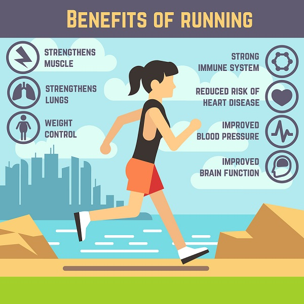 A Running Benefits Poster